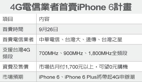 iPhone 6專屬的4G資費方案