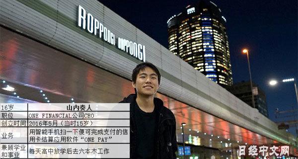 日本16歲CEO 輕鬆籌到上億日圓