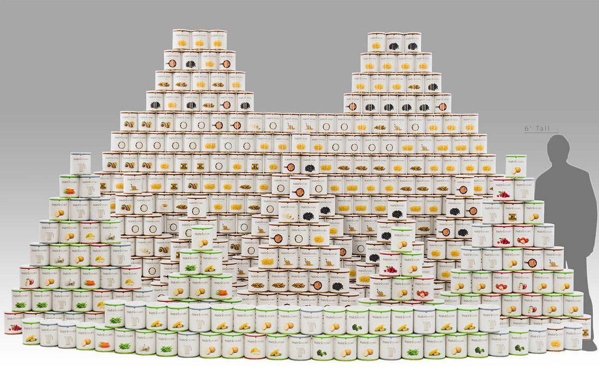 好市多在美賣6,000美元末日儲糧罐頭 一家四口夠吃一年
