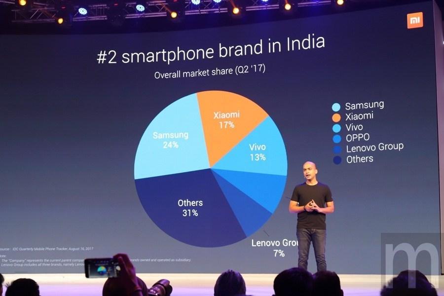 推出至少6款手機、啟用100家以上直營店 小米預期印度市場營收規模將達20億美元