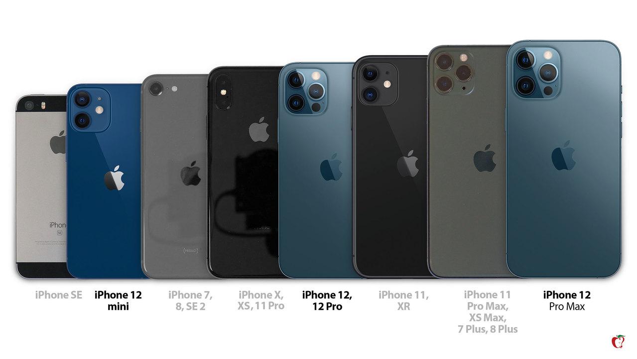 Iphone 比較 表