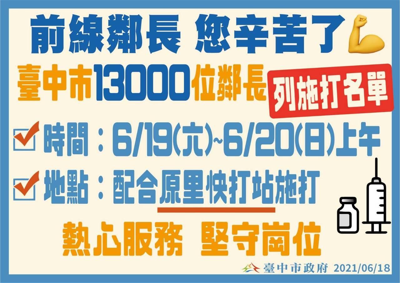 Re: [新聞] 台中1.3萬鄰長明打疫苗遭中央打搶!市府