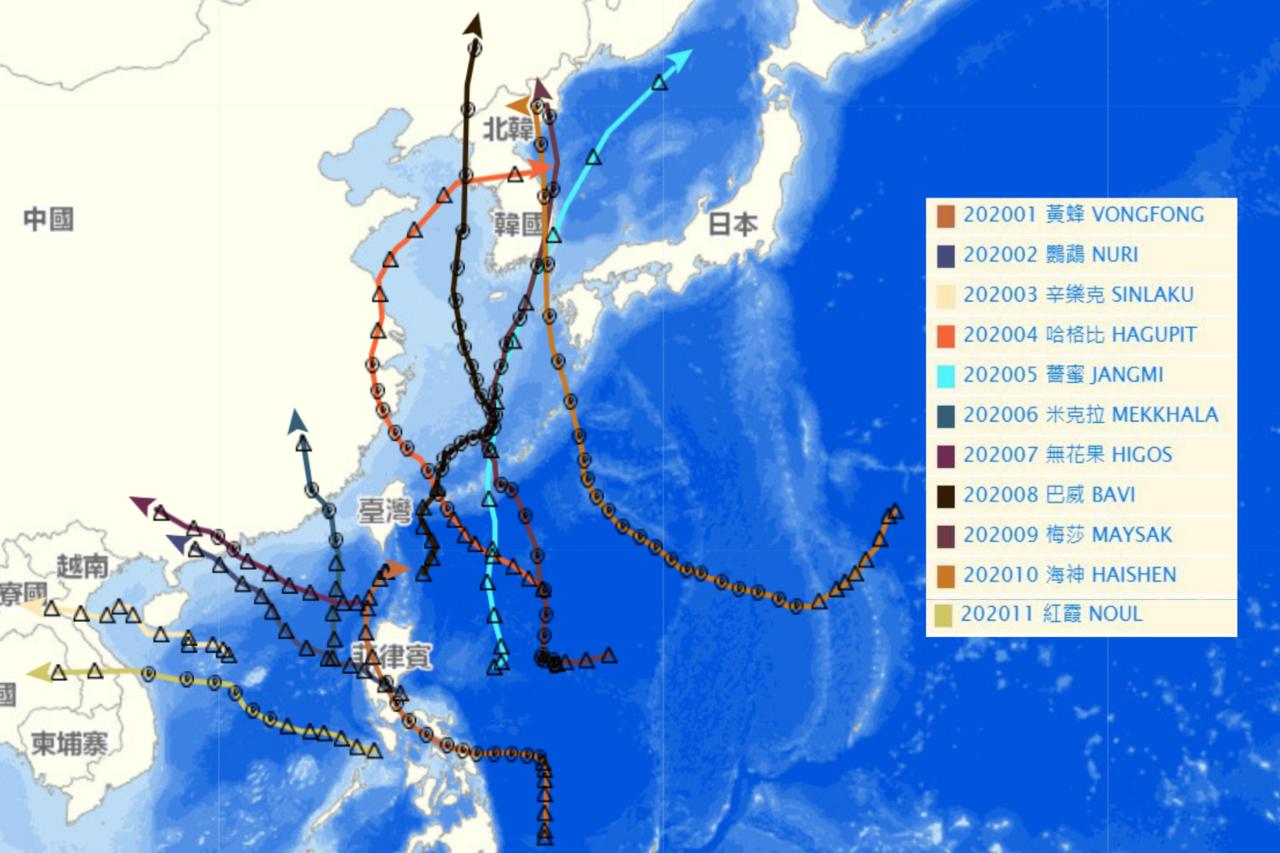 2020年生成的11個颱風全部躲過台灣。圖/氣象局