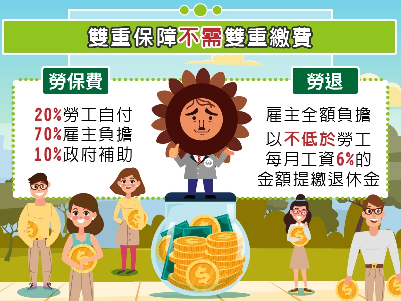 勞保屬社會保險制度,而勞退則是雇主依法給付給勞工退休金的制度。圖/勞工保險局網站