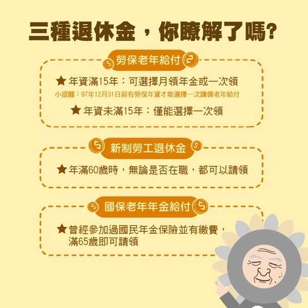 退休金包含:勞保老年給付、新制勞工退休金、國保老年年金給付。圖/勞保局
