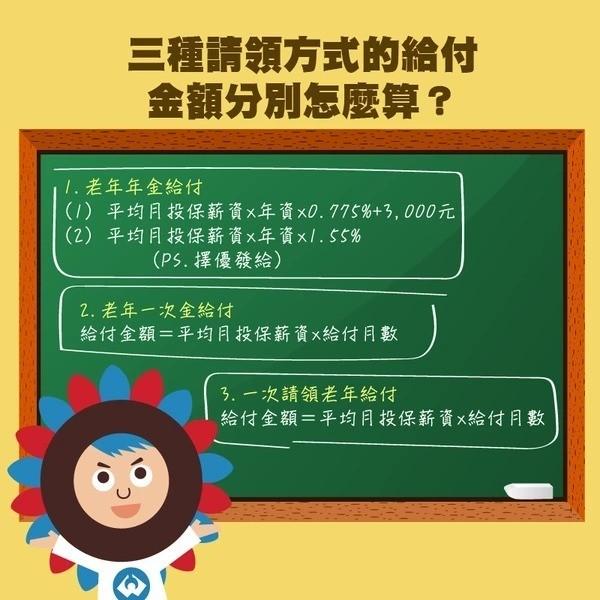 勞保老年給付分為三種請領方式。圖/勞保局
